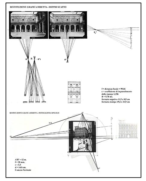 Restituzione Fotogrammetrica
